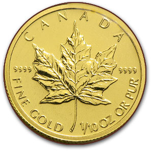 1/10th oz. Canadian Maple Leaf prices
